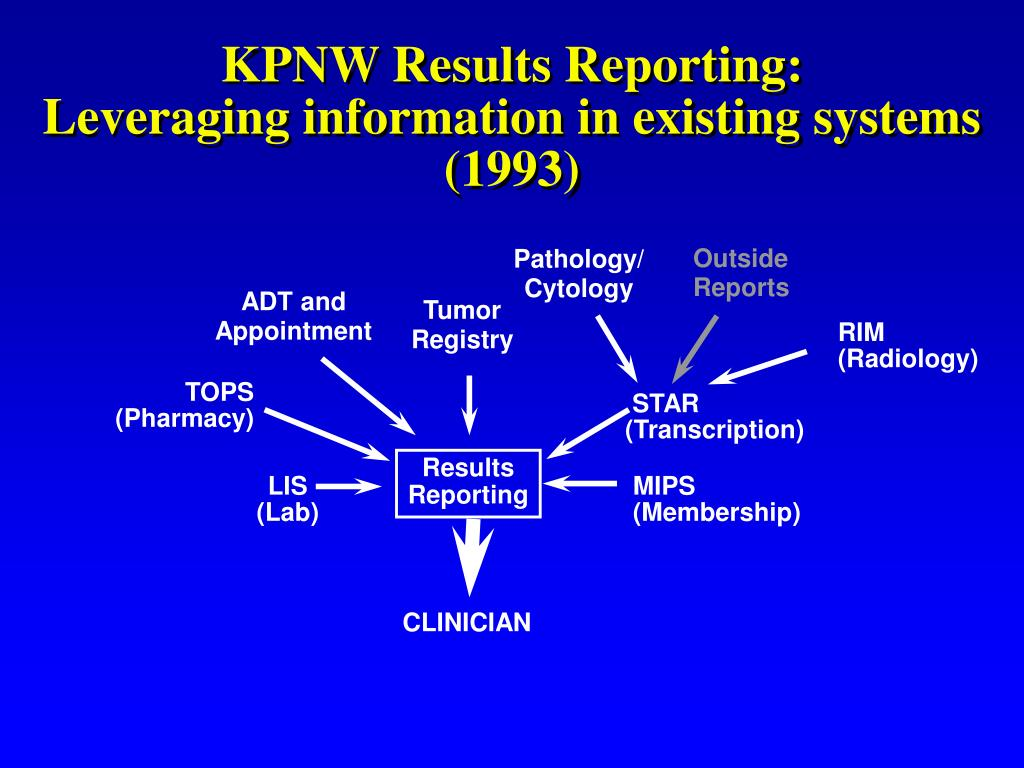 KPNW Results Reporting: