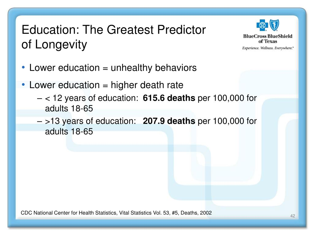 Education: The Greatest Predictor