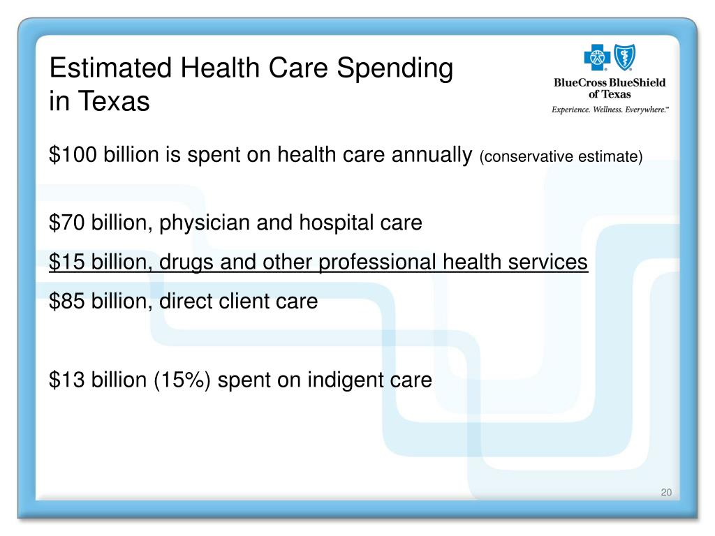 Estimated Health Care Spending