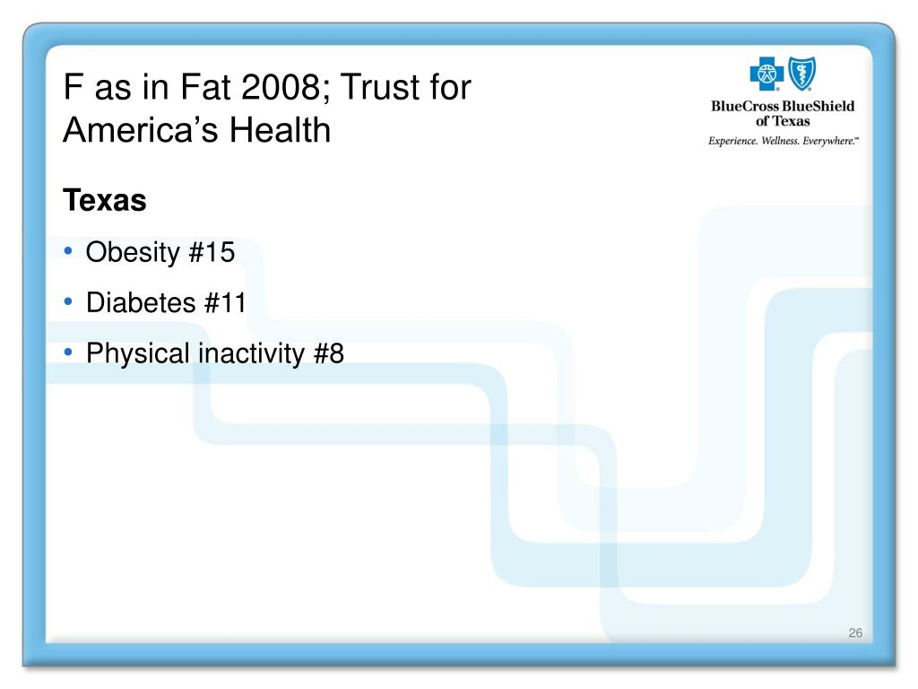 F as in Fat 2008; Trust for