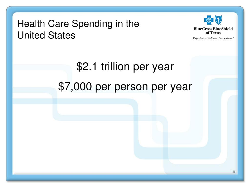 Health Care Spending in the