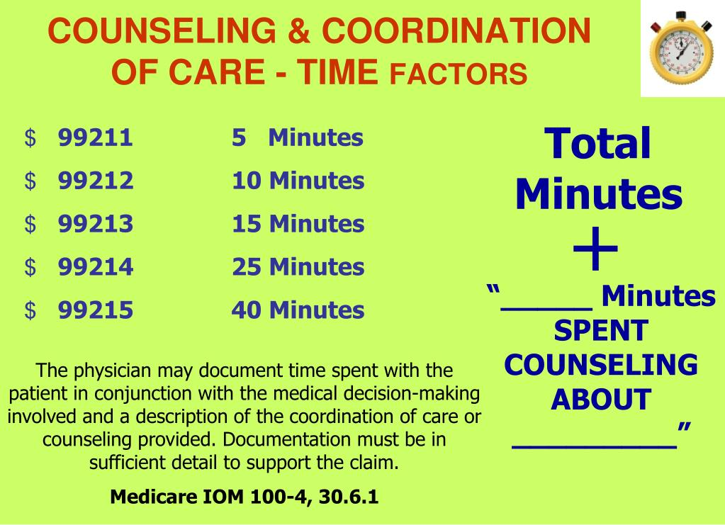 COUNSELING & COORDINATION OF CARE - TIME