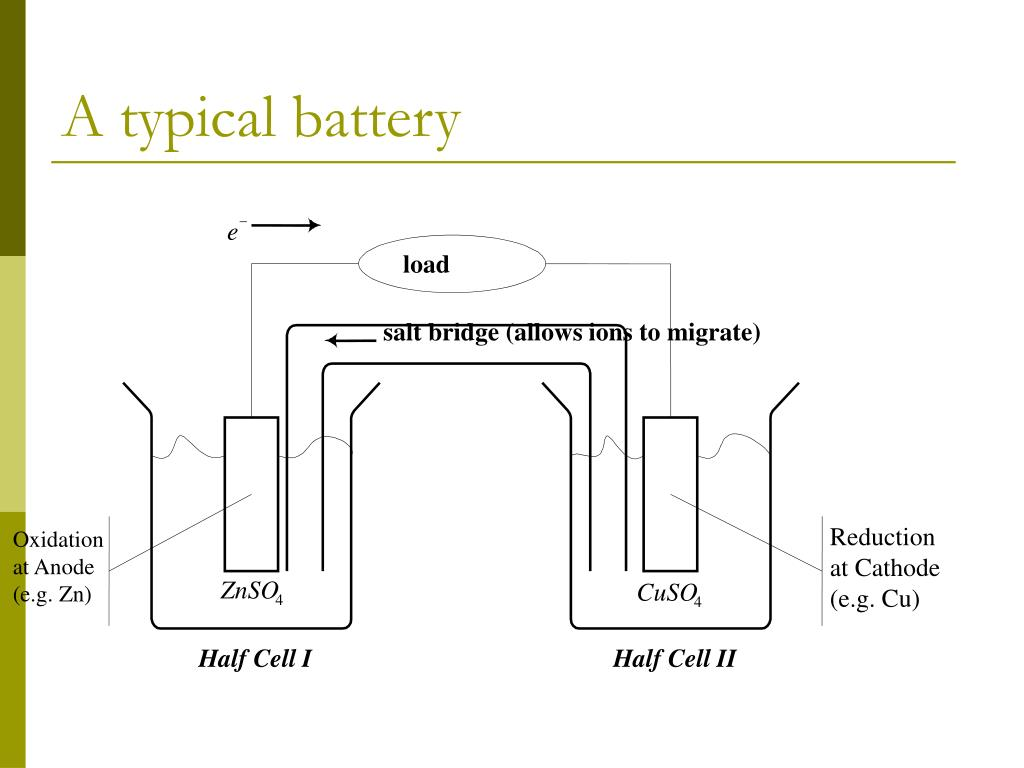 A typical battery