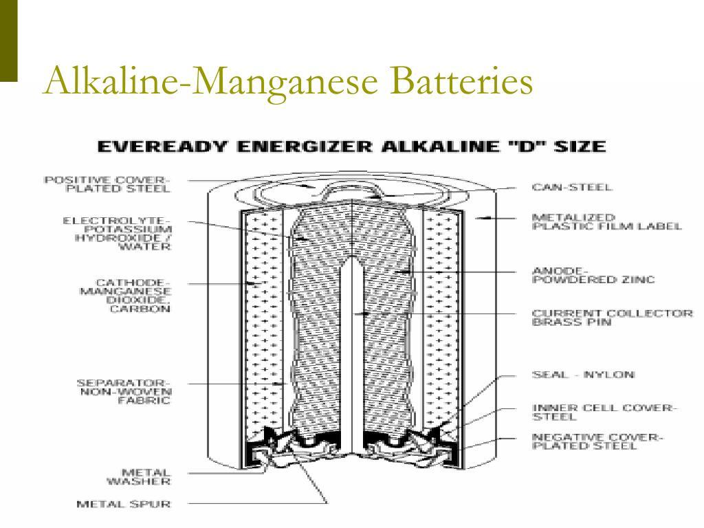 Alkaline-Manganese Batteries