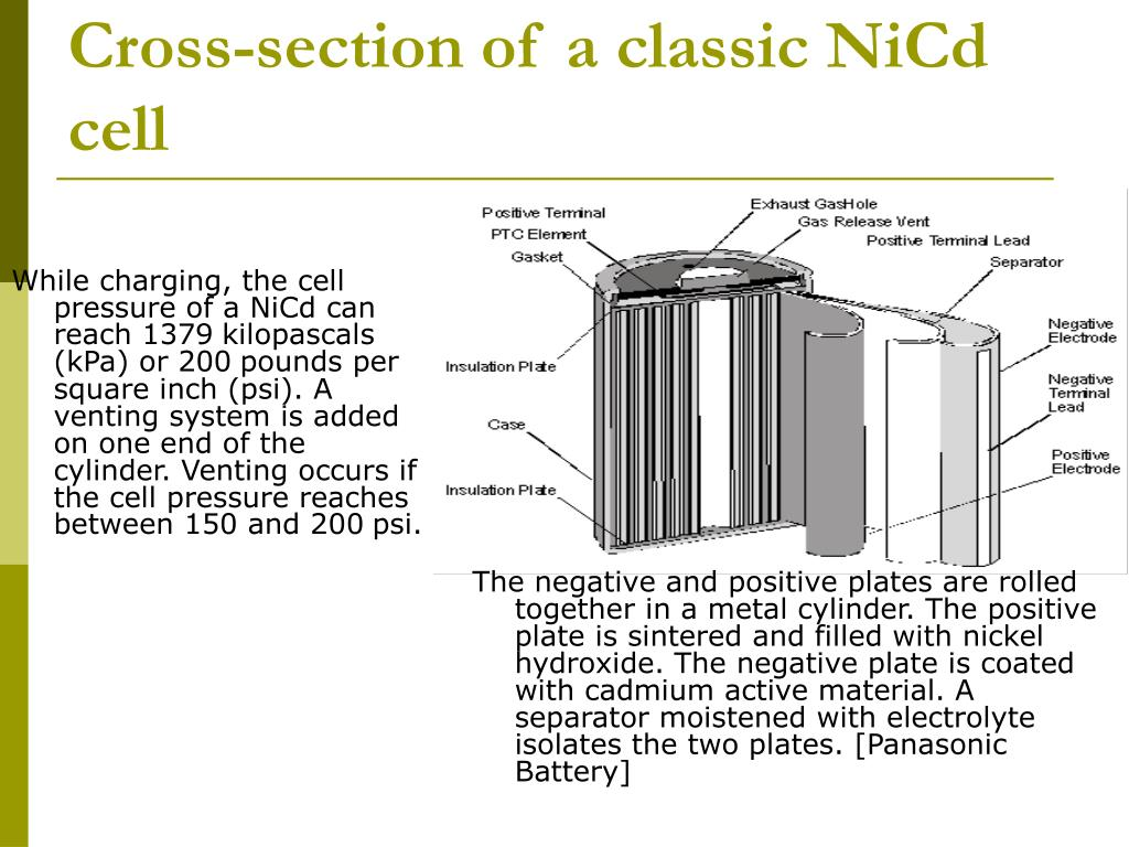 Cross-section of a classic NiCd cell