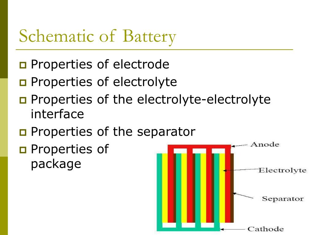 Schematic of Battery