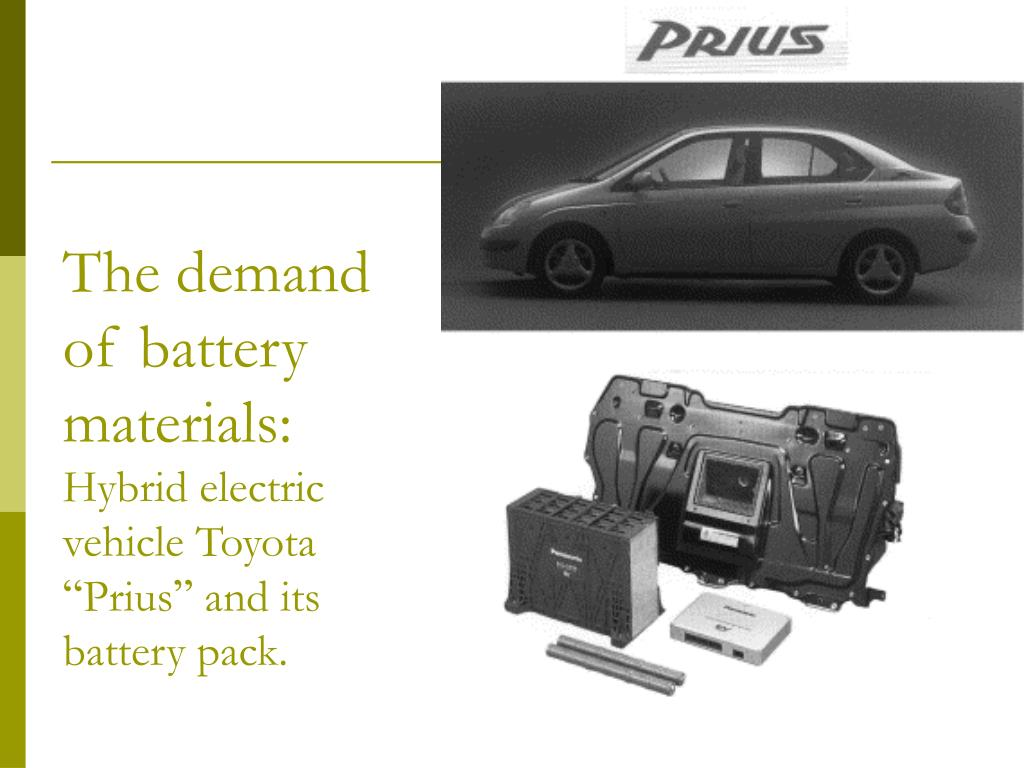 The demand of battery materials: