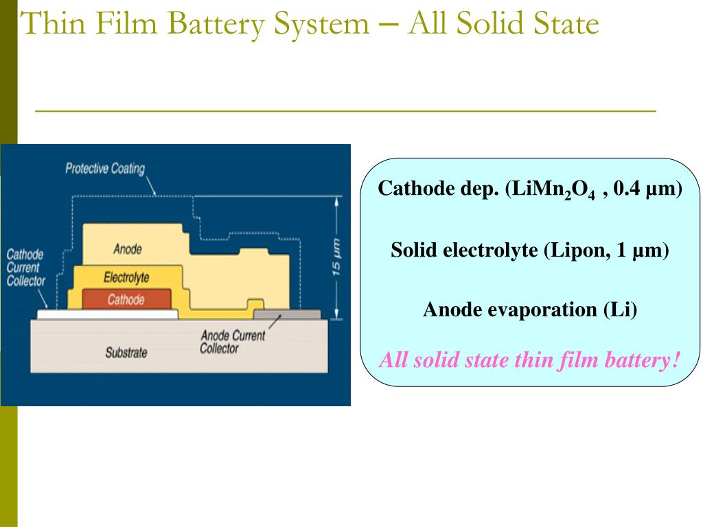 Thin Film Battery System