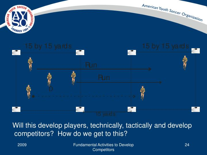 Will this develop players, technically, tactically and develop