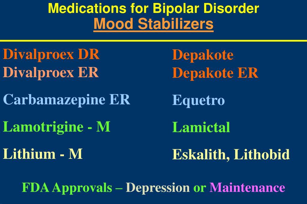 Medications for Bipolar Disorder
