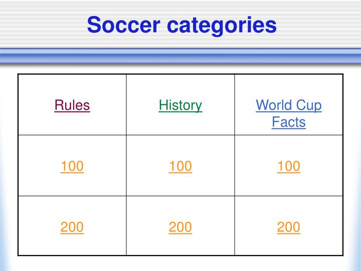 Soccer categories