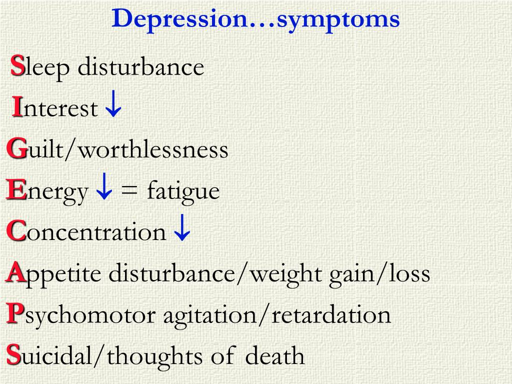 Depression…symptoms