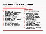 major risk factors30