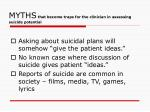 myths that become traps for the clinician in assessing suicide potential