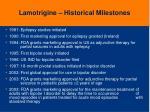 lamotrigine historical milestones