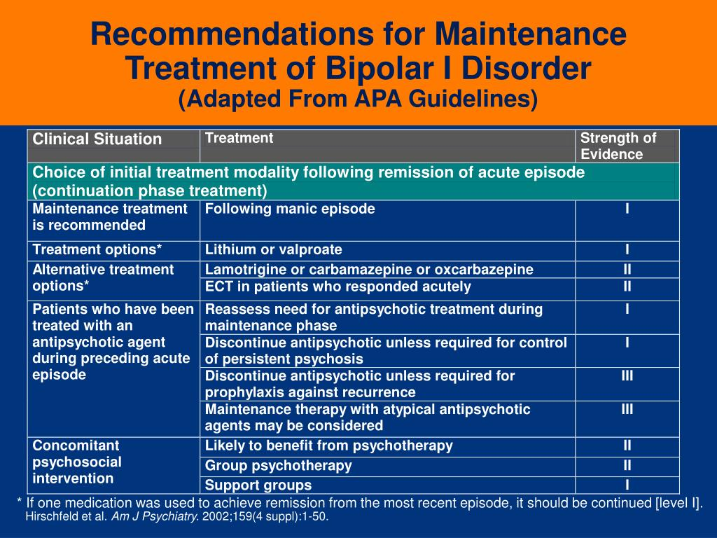 Recommendations for Maintenance Treatment of Bipolar I Disorder