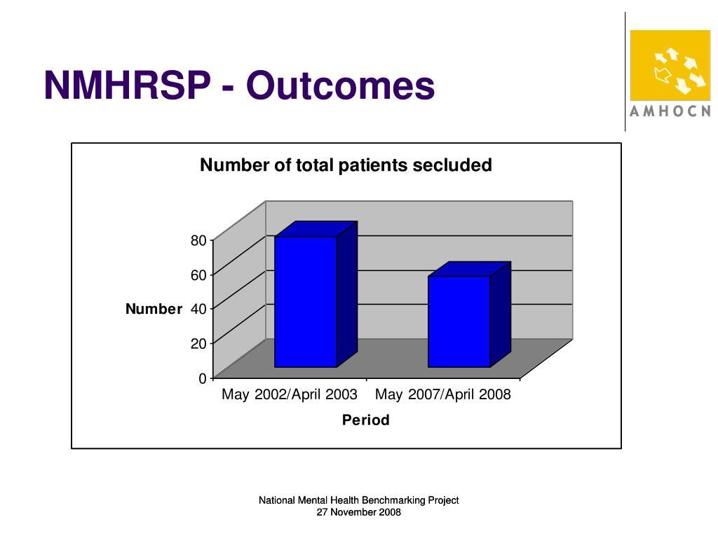 NMHRSP - Outcomes