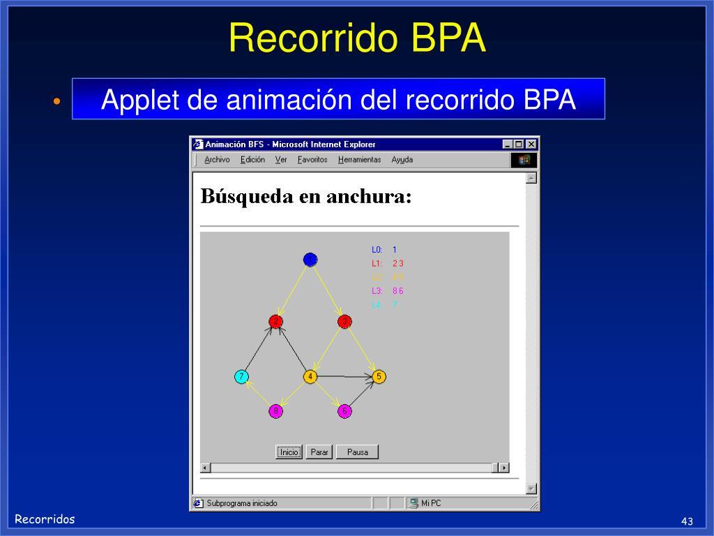 Recorrido BPA