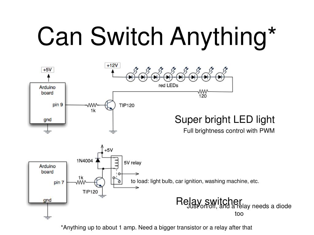 Can Switch Anything*