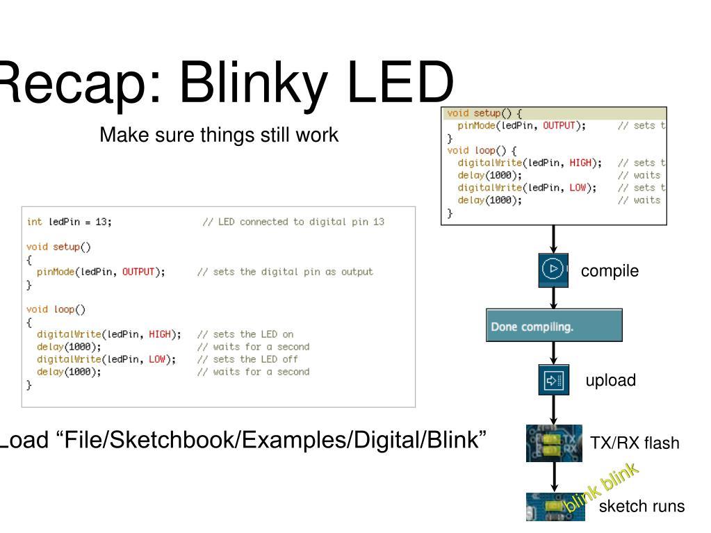Recap: Blinky LED