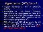 hypertension ht facts i