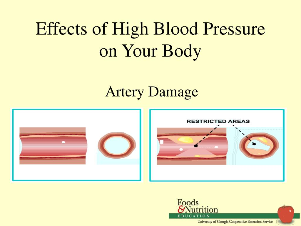 Effects of High Blood Pressure on Your Body