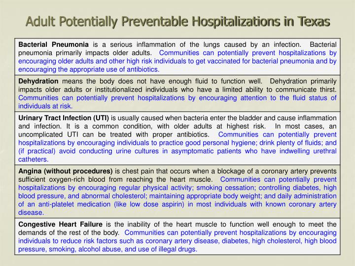 Adult potentially preventable hospitalizations in texas3