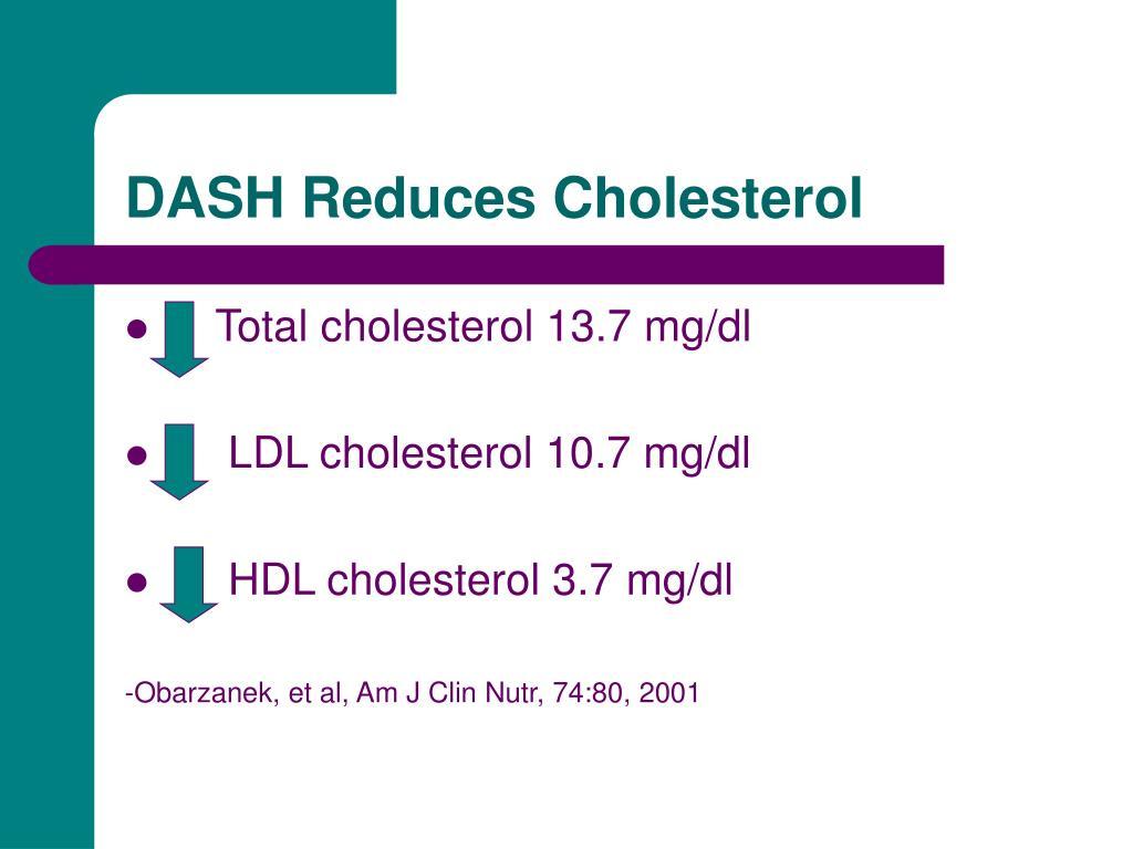 DASH Reduces Cholesterol