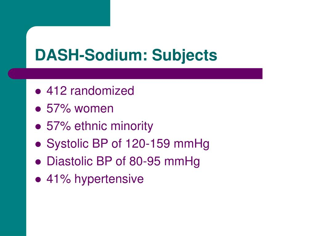 DASH-Sodium: Subjects