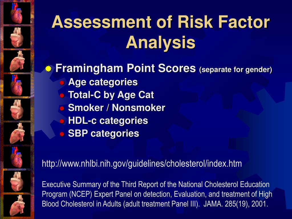 Assessment of Risk Factor Analysis