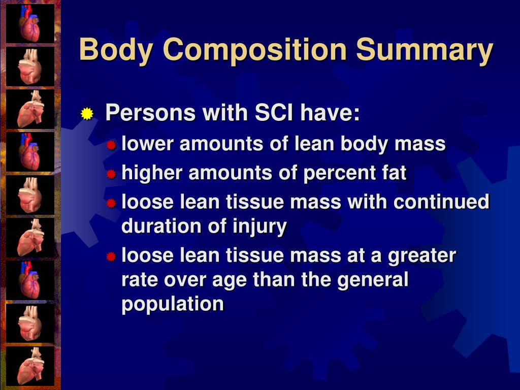 Body Composition Summary