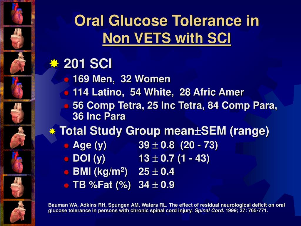 Oral Glucose Tolerance in