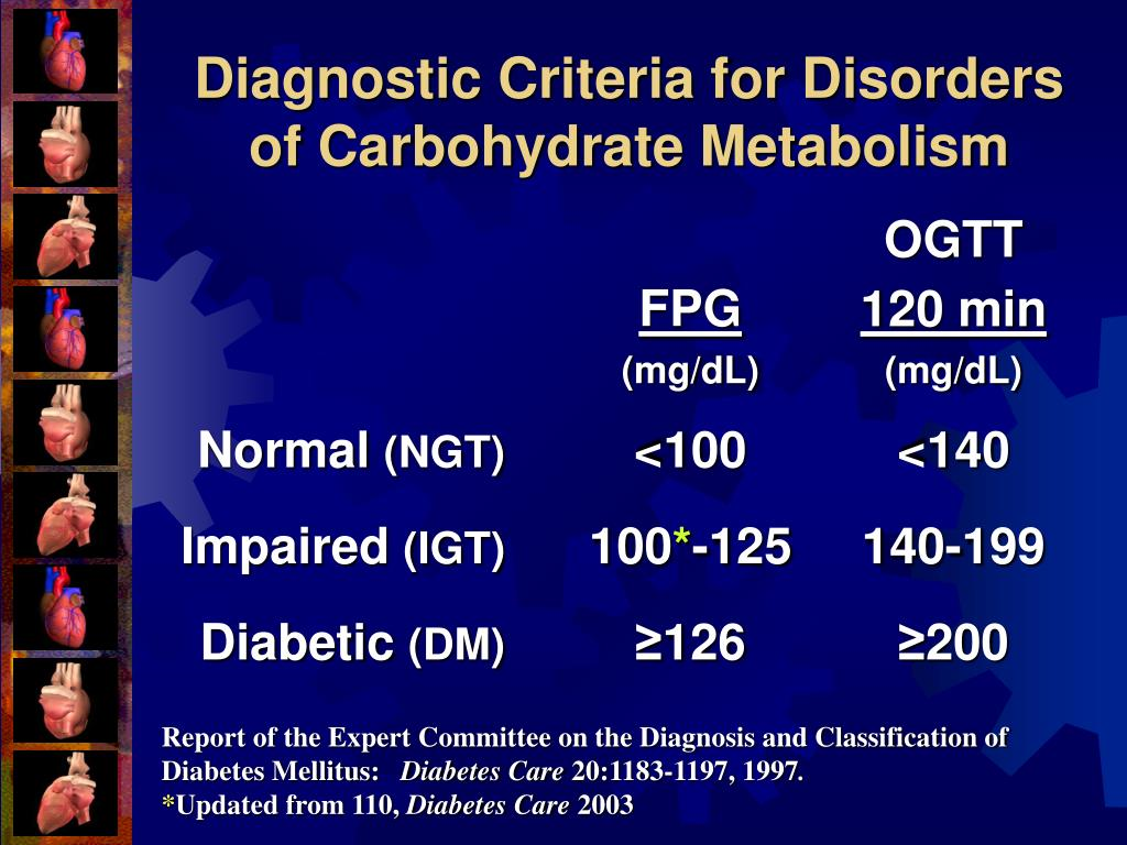 Diagnostic Criteria for Disorders of Carbohydrate Metabolism
