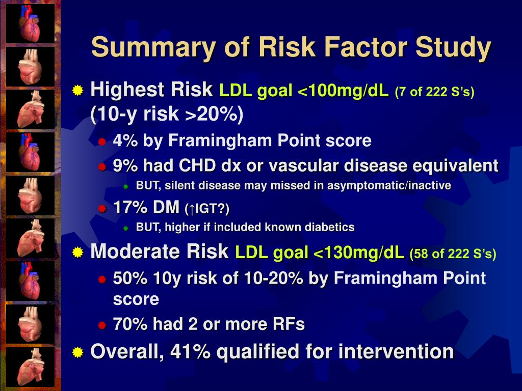 Summary of Risk Factor Study