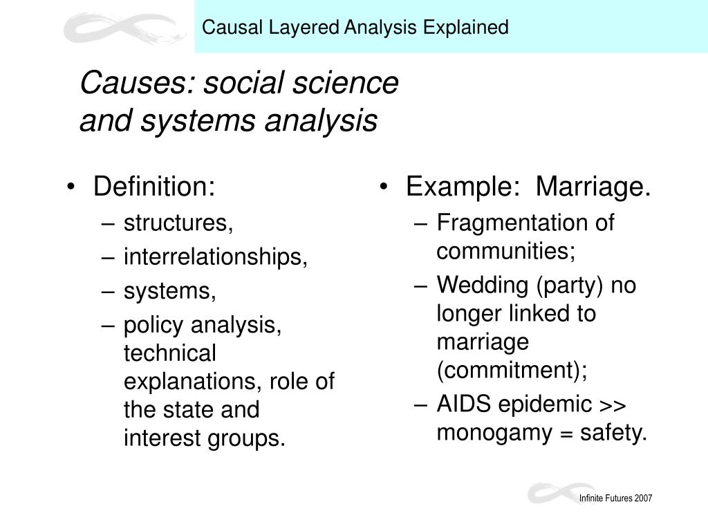 social system analysis Family systems theory this theory emerged from general systems theory by scholars who found it had many applications to families and other social systems any system is defined as a bounded set of interrelated elements exhibiting coherent behavior as a trait (constantine, 1986.