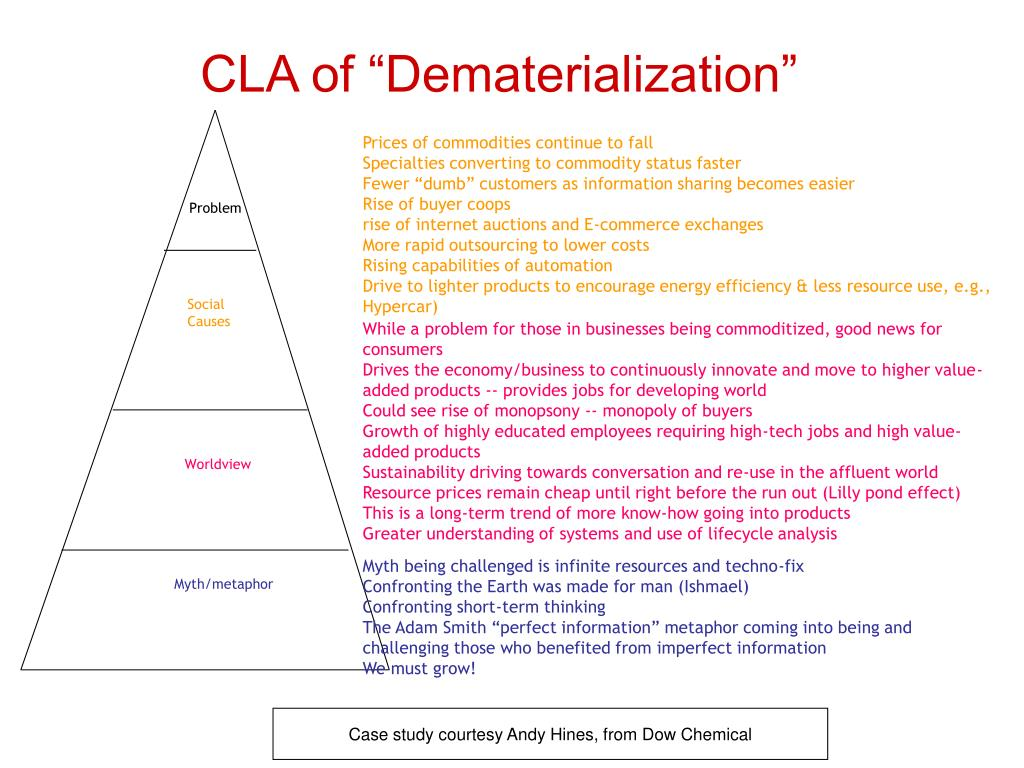 causal analysis essay ppt