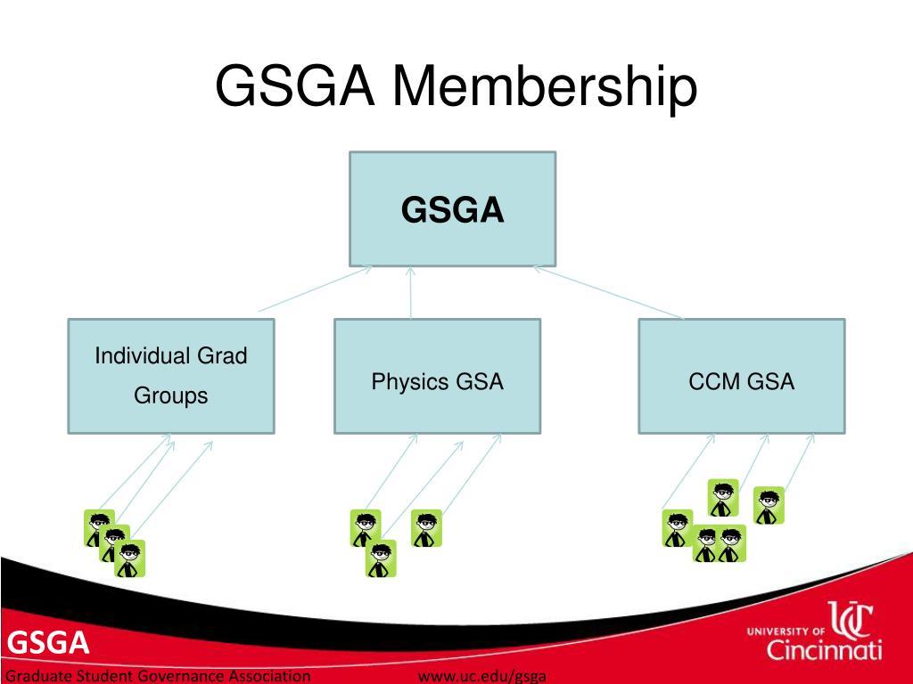 GSGA Membership