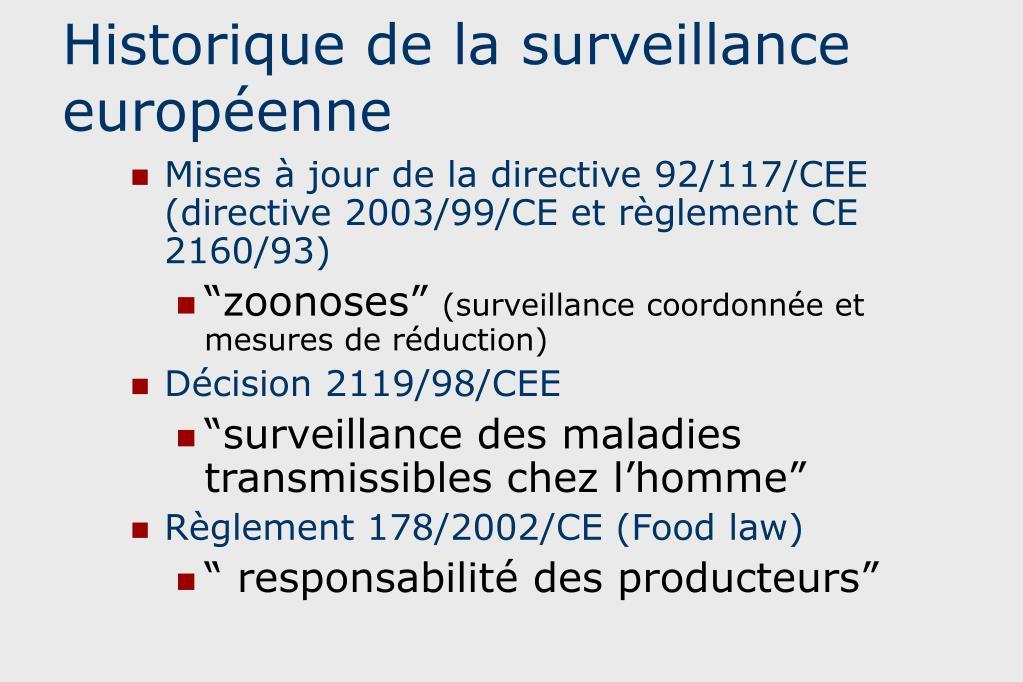 Historique de la surveillance européenne