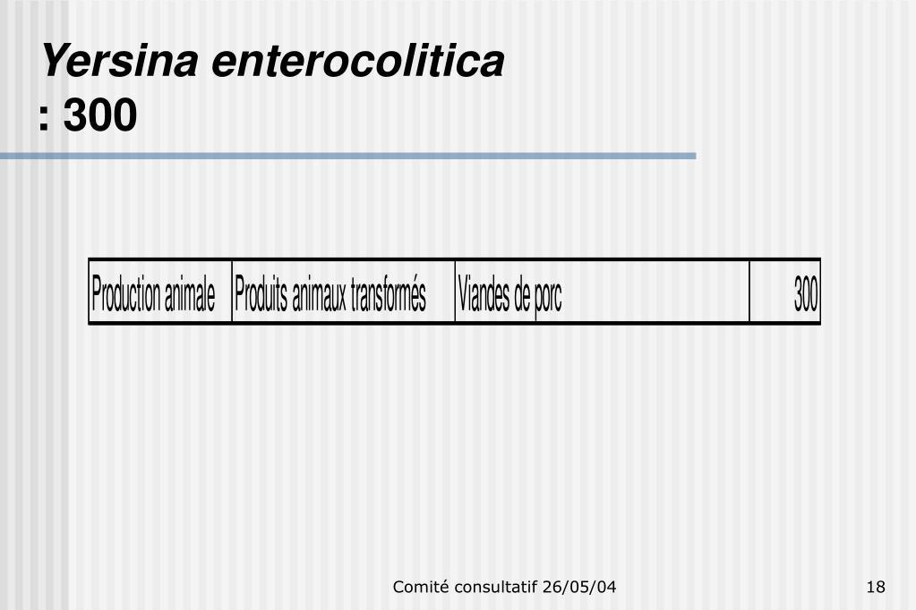 Yersina enterocolitica