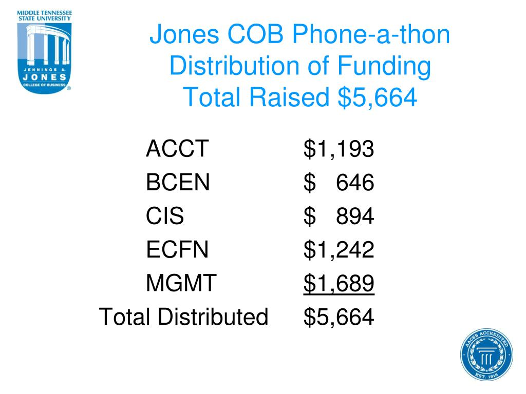 Jones COB Phone-a-thon