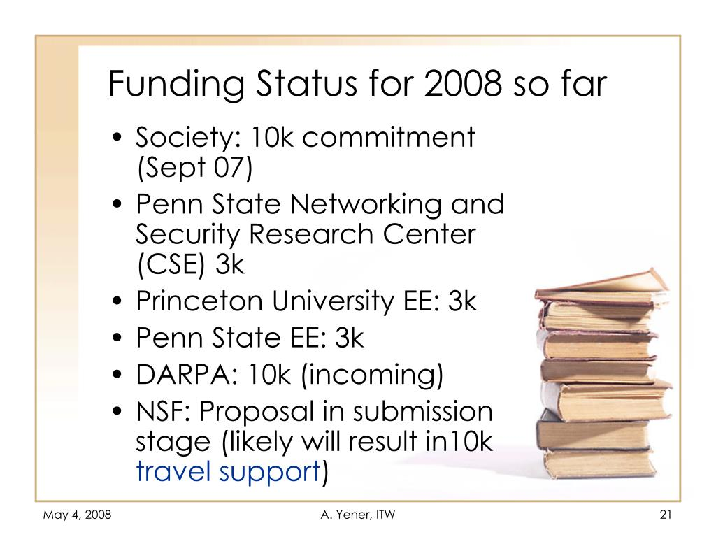 Funding Status for 2008 so far