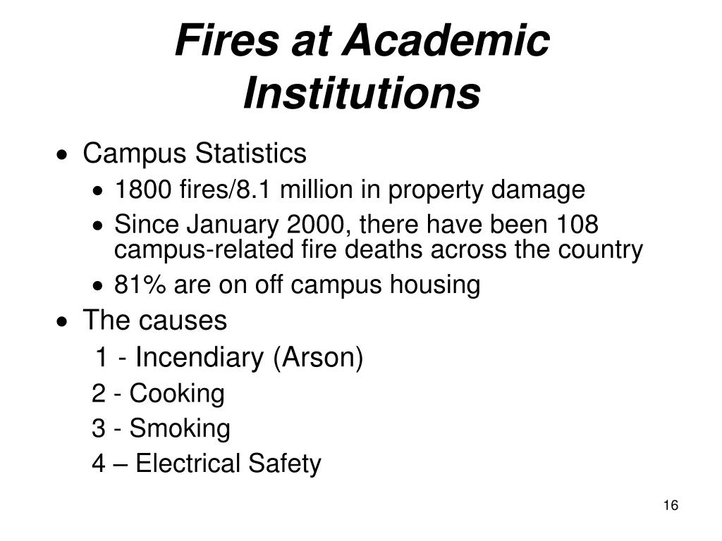 Fires at Academic Institutions