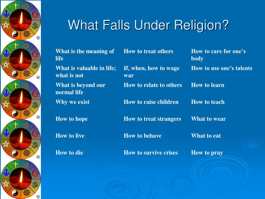 What Falls Under Religion?