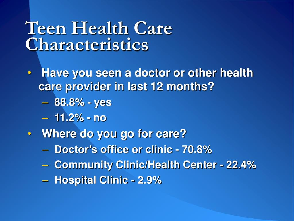 Teen Health Care Characteristics