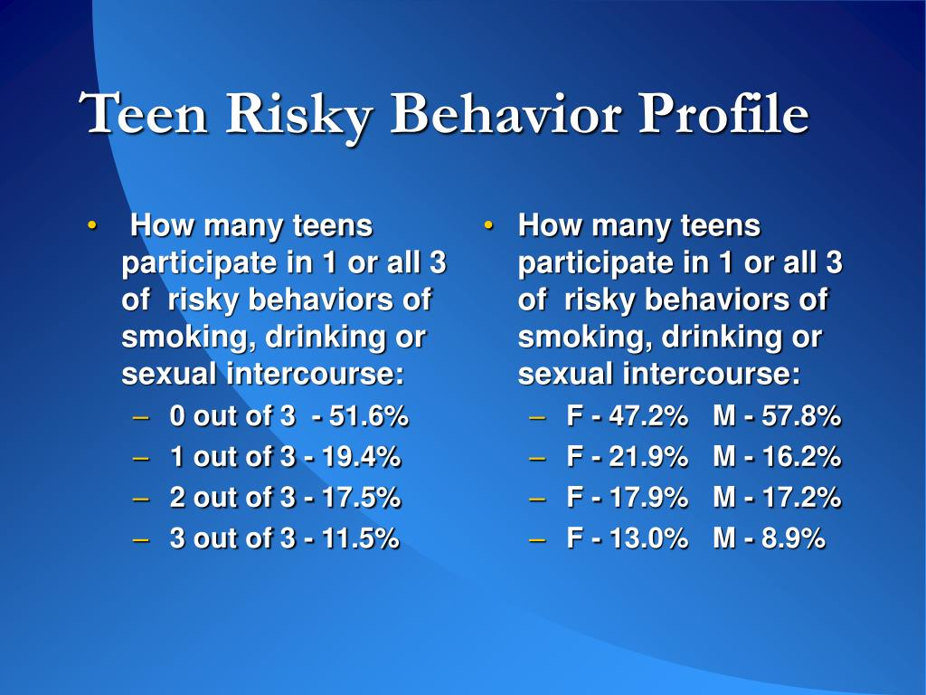 How many teens participate in 1 or all 3 of  risky behaviors of smoking, drinking or sexual intercourse:
