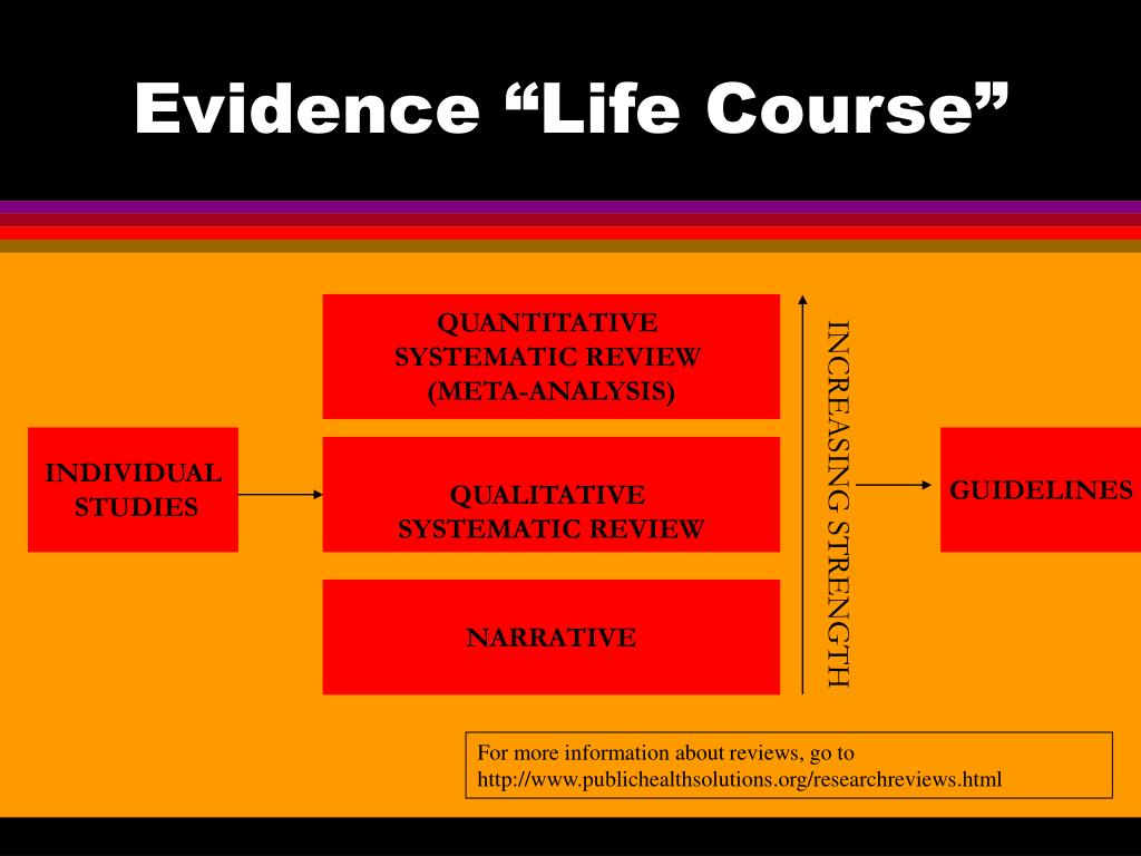 """Evidence """"Life Course"""""""