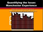 quantifying the issue manchester experience