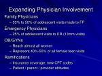 expanding physician involvement
