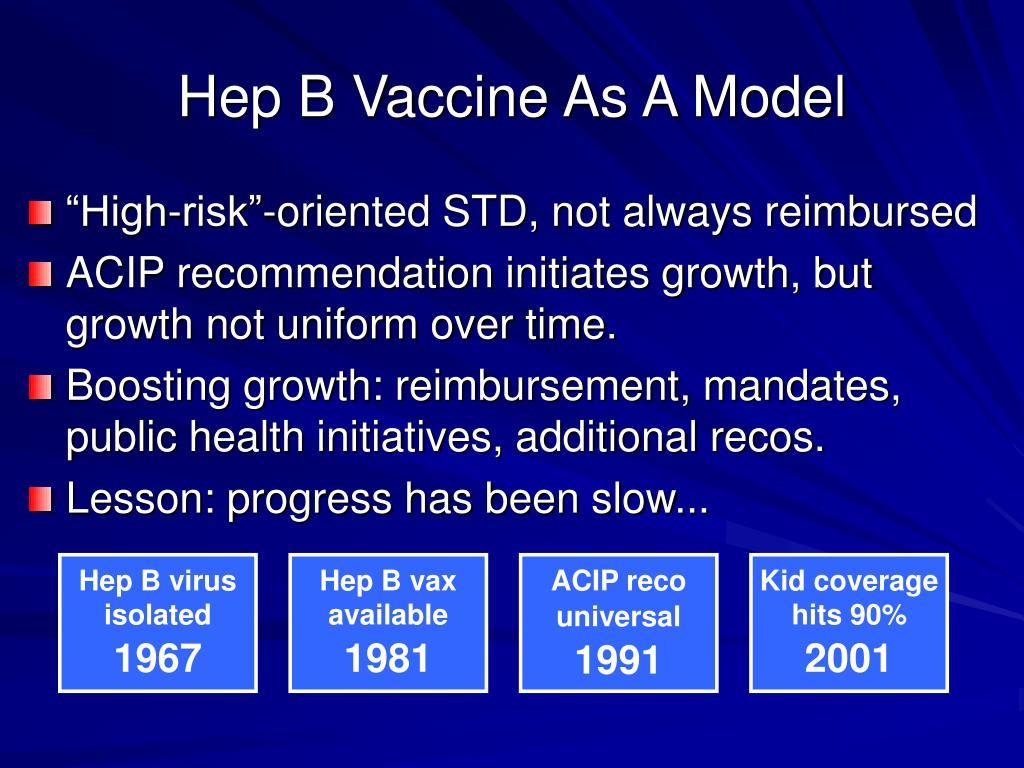 Hep B virus isolated