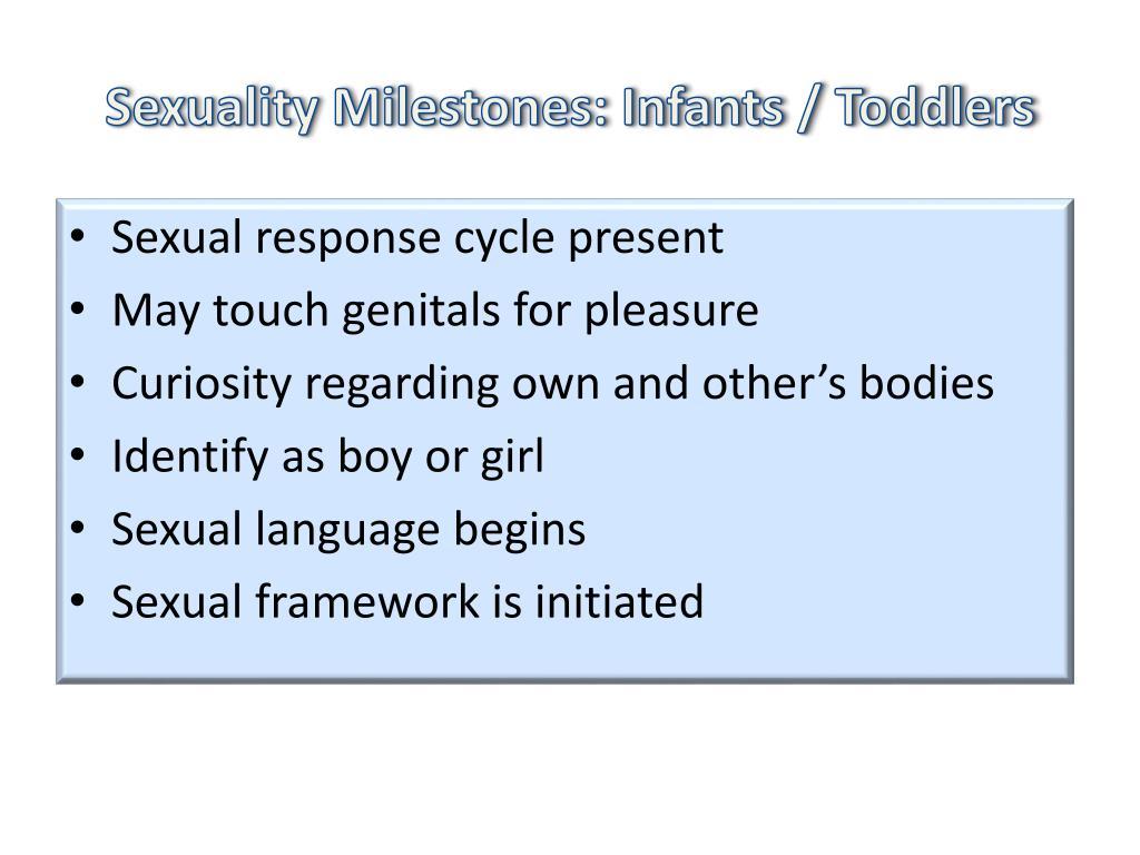 Sexuality Milestones: Infants / Toddlers